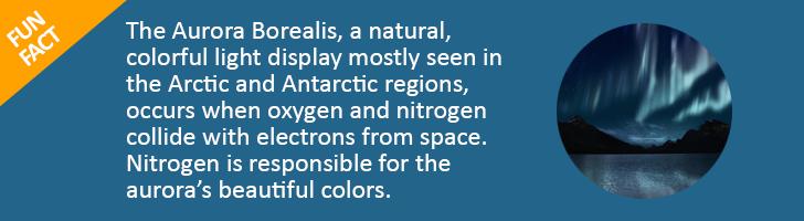 nitrogen aurora borealis
