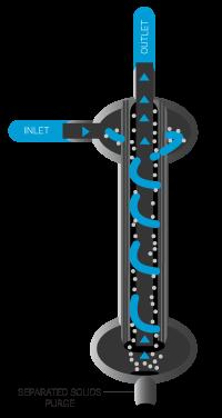 centrifugal separator diagram
