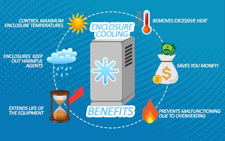 enclosure cooling benefits
